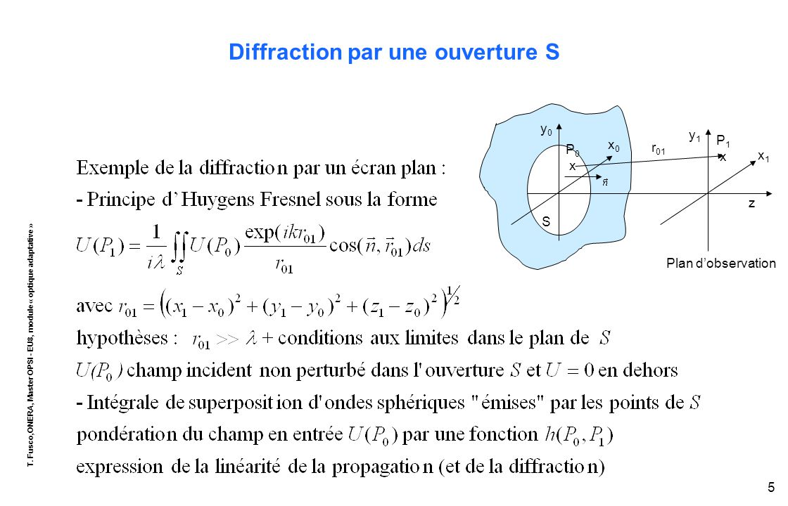 T. Fusco,ONERA, Master OPSI - EU8, module « optique adaptative » 6 Diffraction de Fresnel
