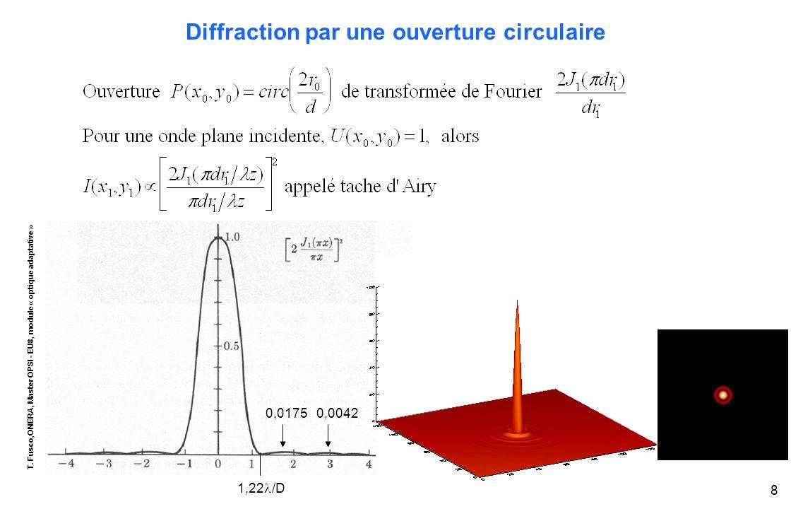 T. Fusco,ONERA, Master OPSI - EU8, module « optique adaptative » 8 1,22 /D 0,0175 0,0042 Diffraction par une ouverture circulaire