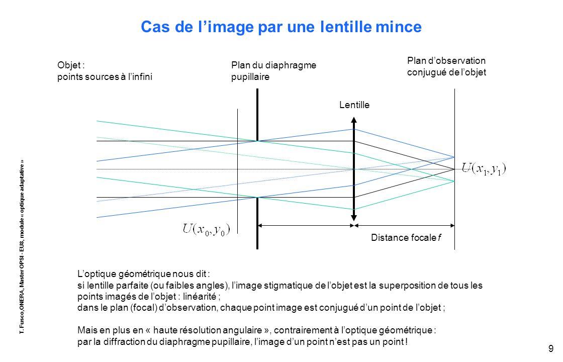 T. Fusco,ONERA, Master OPSI - EU8, module « optique adaptative » 9 Cas de l'image par une lentille mince L'optique géométrique nous dit : si lentille