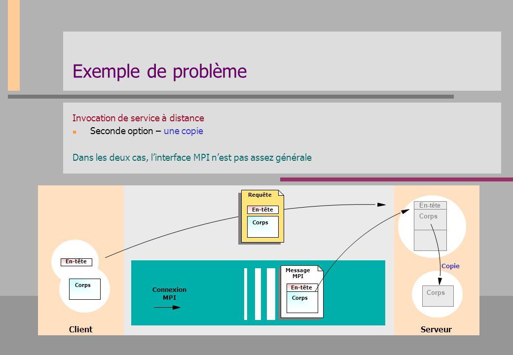 Exemple de problème Invocation de service à distance Seconde option – une copie Dans les deux cas, l'interface MPI n'est pas assez générale ServeurCli