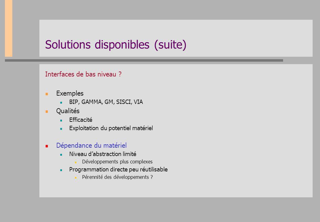 Solutions disponibles (suite) Interfaces de bas niveau ? Exemples BIP, GAMMA, GM, SISCI, VIA Qualités Efficacité Exploitation du potentiel matériel Dé