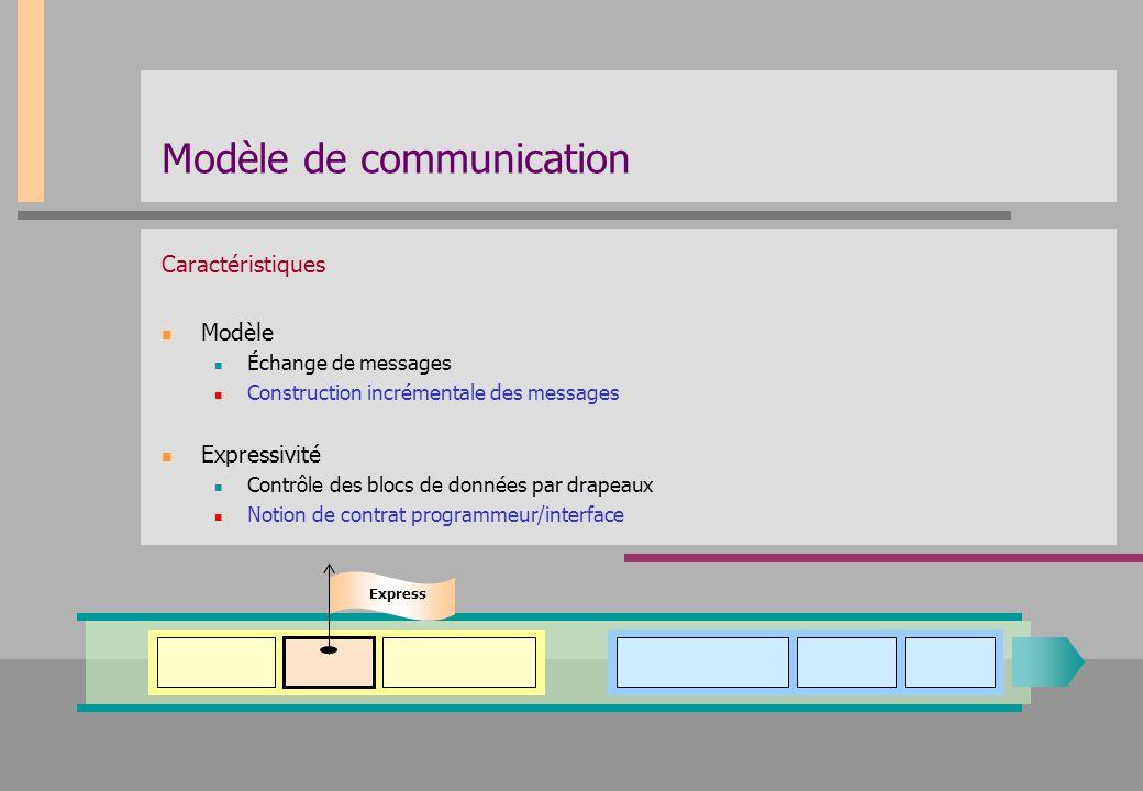 Modèle de communication Caractéristiques Modèle Échange de messages Construction incrémentale des messages Expressivité Contrôle des blocs de données
