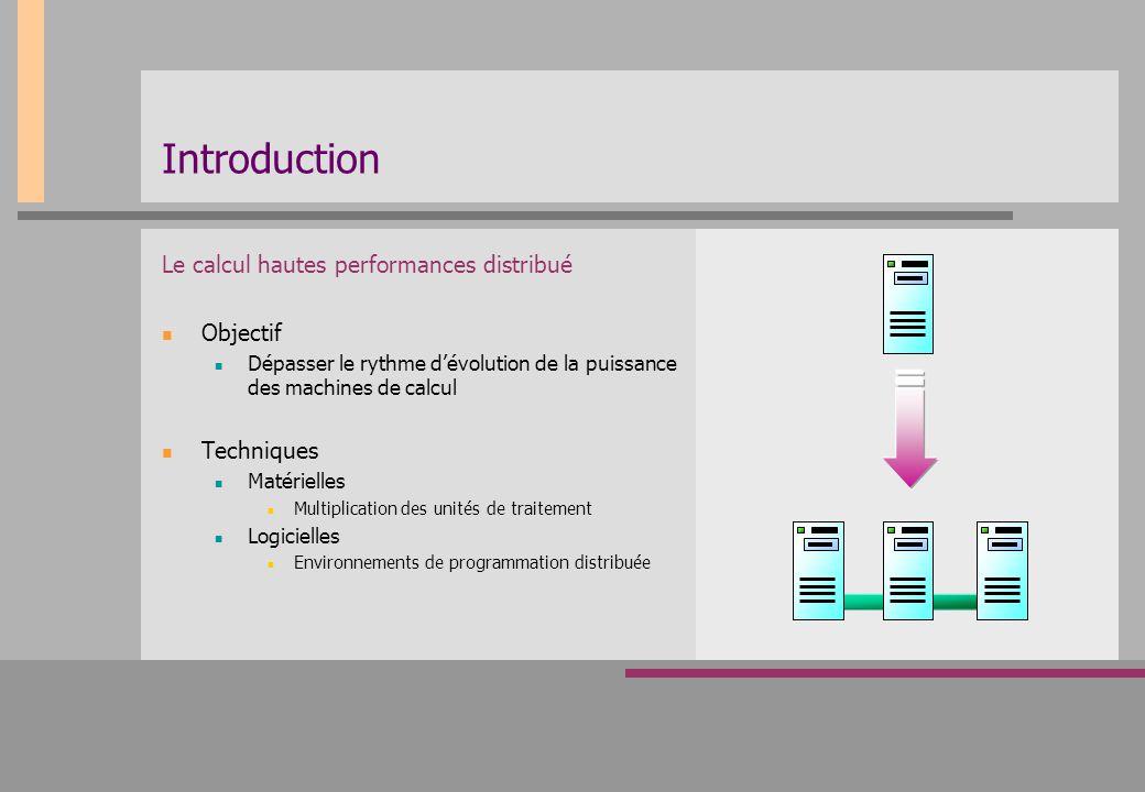 Sérialisation Natifs->octets Multi-protocole Multiplexage port Fiabilité Multiplexage connexion Pilote réseau physique Interface port Exemple – trajet des données Port d'émission