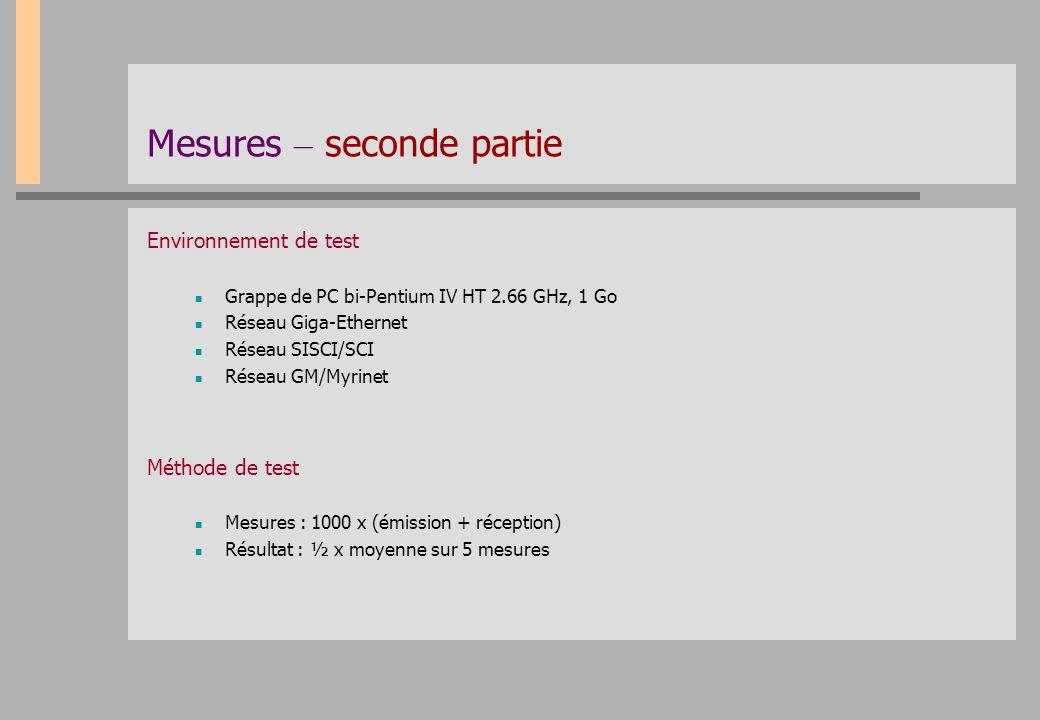 Mesures – seconde partie Environnement de test Grappe de PC bi-Pentium IV HT 2.66 GHz, 1 Go Réseau Giga-Ethernet Réseau SISCI/SCI Réseau GM/Myrinet Mé