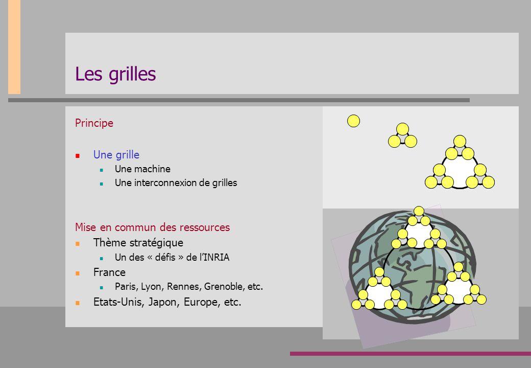 Les grilles Principe Une grille Une machine Une interconnexion de grilles Mise en commun des ressources Thème stratégique Un des « défis » de l'INRIA