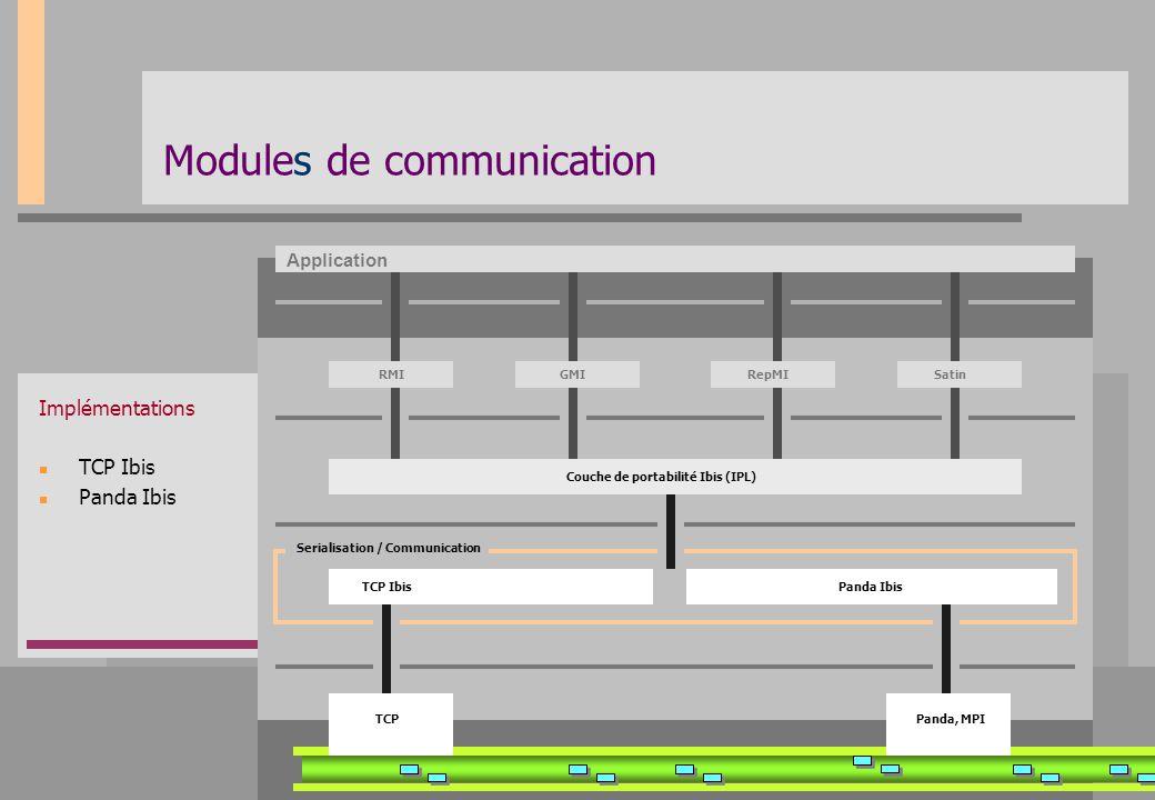 Modules de communication Implémentations TCP Ibis Panda Ibis Application RMIGMIRepMISatin Serialisation / Communication TCP IbisPanda Ibis Panda, MPI
