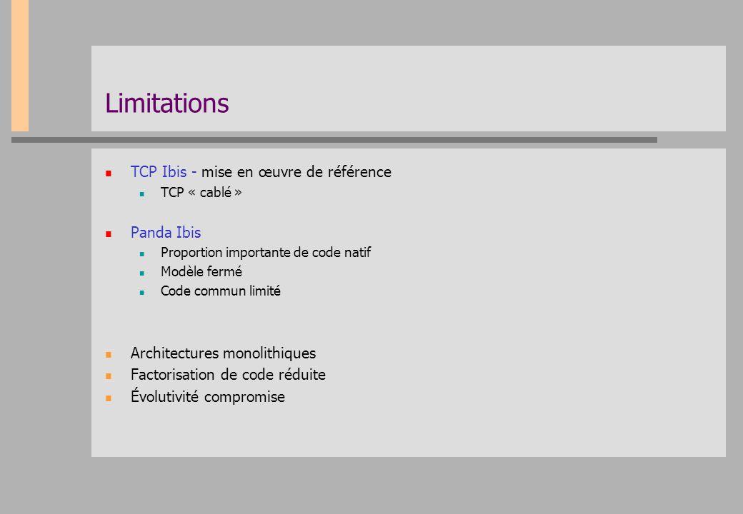 Limitations TCP Ibis - mise en œuvre de référence TCP « cablé » Panda Ibis Proportion importante de code natif Modèle fermé Code commun limité Archite