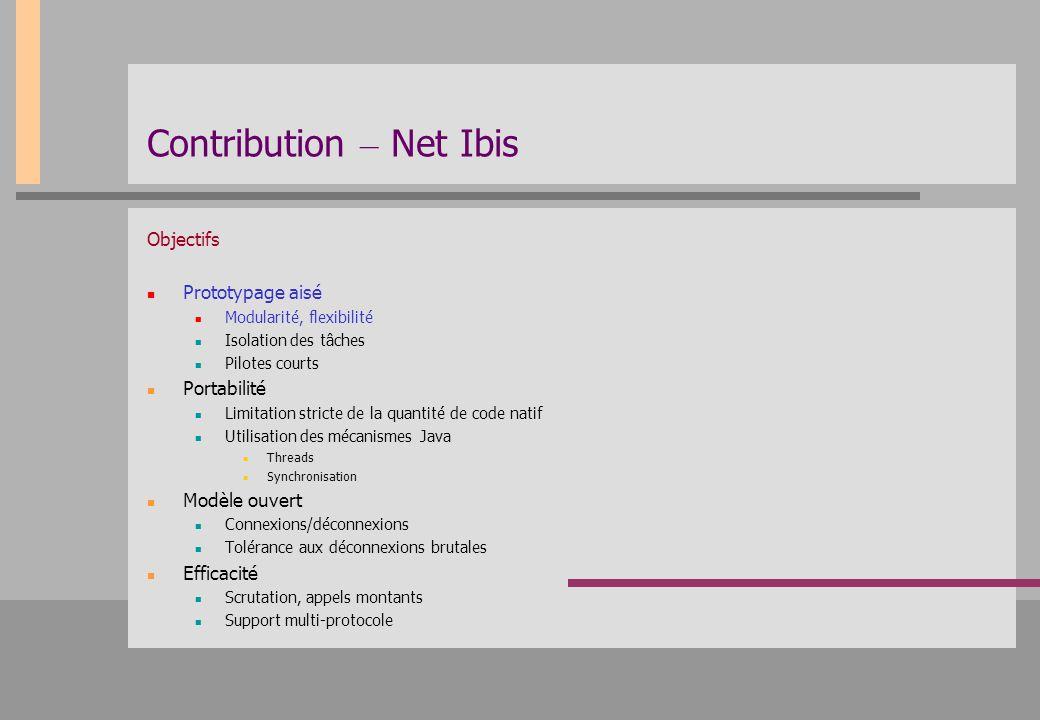 Contribution – Net Ibis Objectifs Prototypage aisé Modularité, flexibilité Isolation des tâches Pilotes courts Portabilité Limitation stricte de la qu