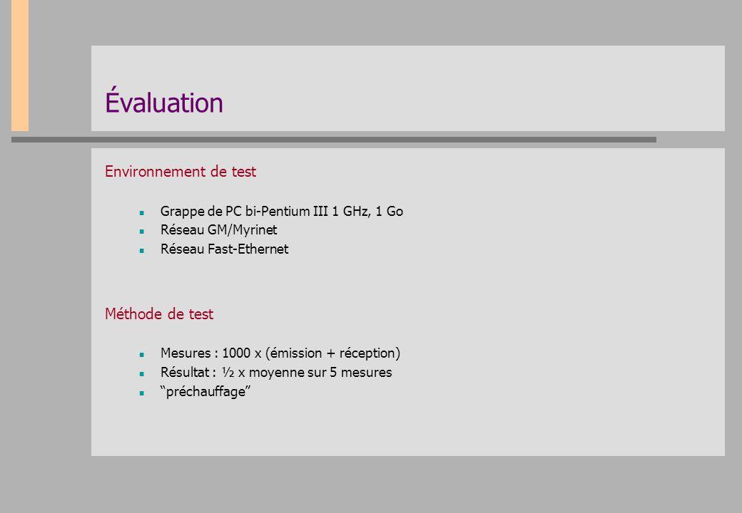 Évaluation Environnement de test Grappe de PC bi-Pentium III 1 GHz, 1 Go Réseau GM/Myrinet Réseau Fast-Ethernet Méthode de test Mesures : 1000 x (émis