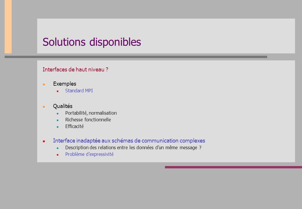 Solutions disponibles Interfaces de haut niveau ? Exemples Standard MPI Qualités Portabilité, normalisation Richesse fonctionnelle Efficacité Interfac