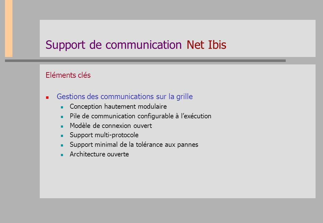 Support de communication Net Ibis Eléments clés Gestions des communications sur la grille Conception hautement modulaire Pile de communication configu