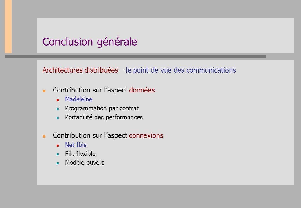 Conclusion générale Architectures distribuées – le point de vue des communications Contribution sur l'aspect données Madeleine Programmation par contr
