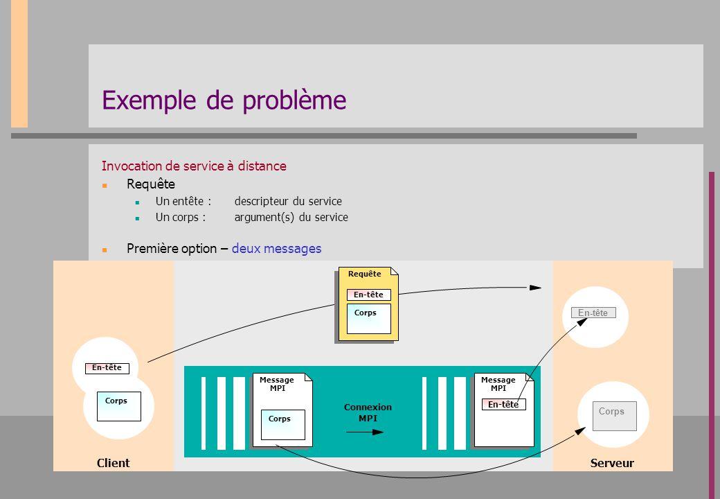 Construction des messages Commandes Mad_pack(cnx, buffer, len, pack_mode, unpack_mode) Mad_unpack(cnx, buffer, len, pack_mode, unpack_mode) Modes d'émission Send_CHEAPER Send_SAFER Send_LATER Modes de réception Receive_CHEAPER Receive_EXPRESS Contraintes d'utilisation Séquences pack/unpack strictement symétriques Triplets ( len, pack_mode, unpack_mode ) identiques en émission et en réception Cohérence des données