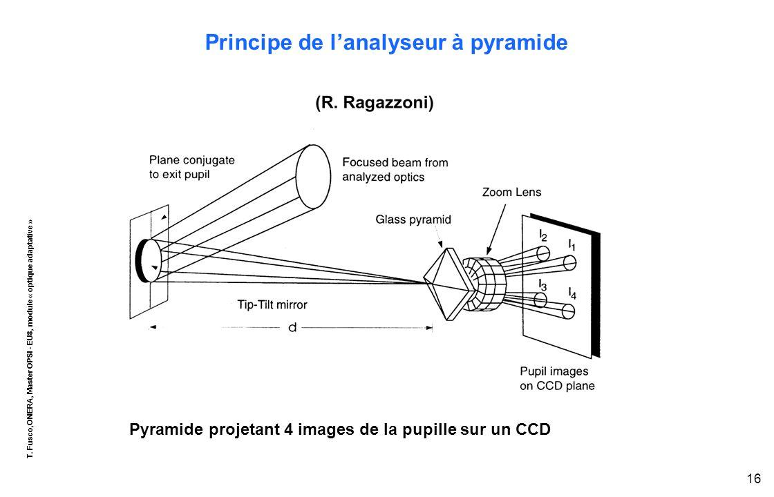 T. Fusco,ONERA, Master OPSI - EU8, module « optique adaptative » 16 Principe de l'analyseur à pyramide Pyramide projetant 4 images de la pupille sur u