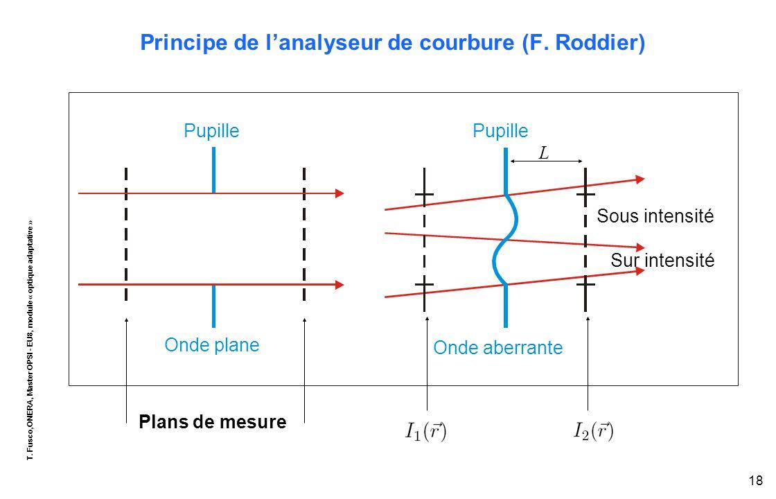 T. Fusco,ONERA, Master OPSI - EU8, module « optique adaptative » 18 Principe de l'analyseur de courbure (F. Roddier) Plans de mesure Onde plane Sur in