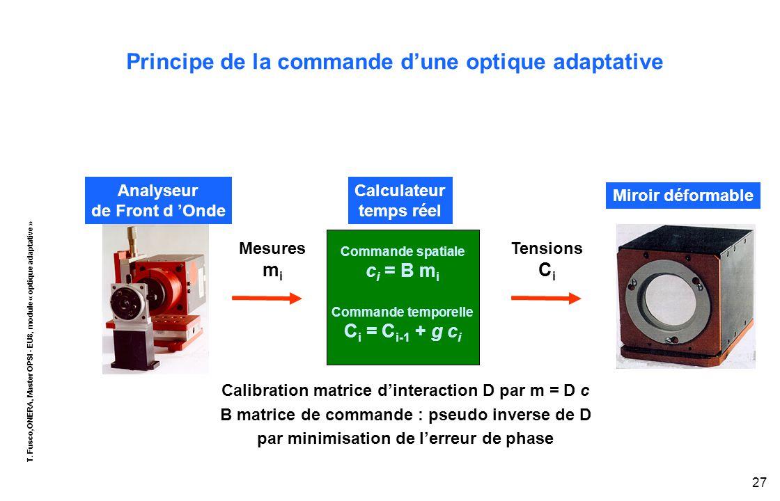 T. Fusco,ONERA, Master OPSI - EU8, module « optique adaptative » 27 Principe de la commande d'une optique adaptative Calibration matrice d'interaction