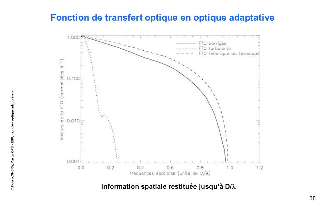 T. Fusco,ONERA, Master OPSI - EU8, module « optique adaptative » 35 Fonction de transfert optique en optique adaptative Information spatiale restituée