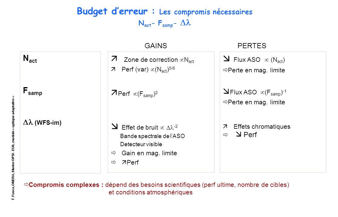 T. Fusco,ONERA, Master OPSI - EU8, module « optique adaptative » Budget d'erreur : Les compromis nécessaires N act - F samp -  N act F samp  (WFS-im