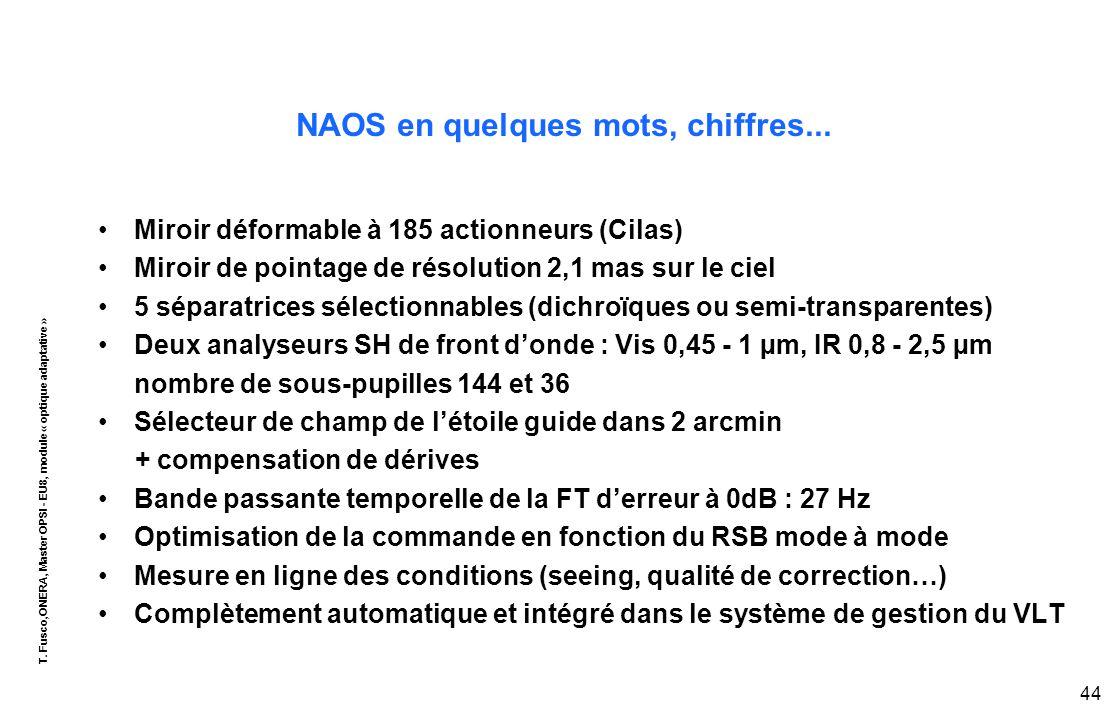T. Fusco,ONERA, Master OPSI - EU8, module « optique adaptative » 44 NAOS en quelques mots, chiffres... Miroir déformable à 185 actionneurs (Cilas) Mir