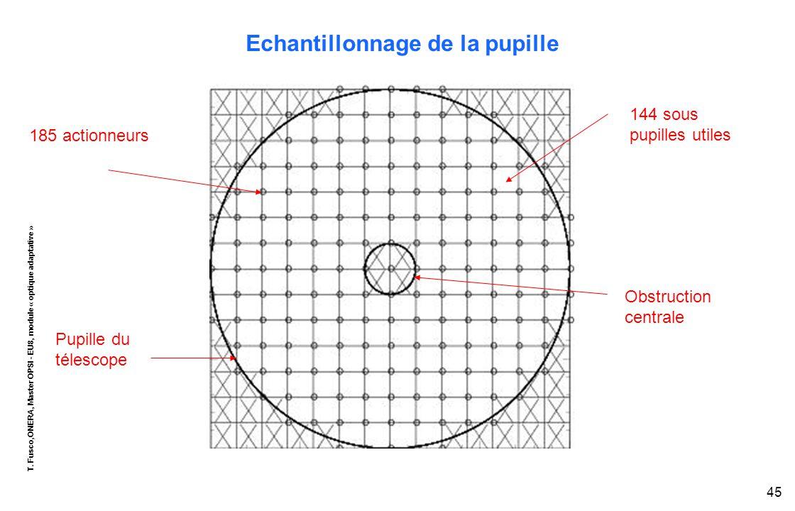 T. Fusco,ONERA, Master OPSI - EU8, module « optique adaptative » 45 Echantillonnage de la pupille 144 sous pupilles utiles Obstruction centrale 185 ac