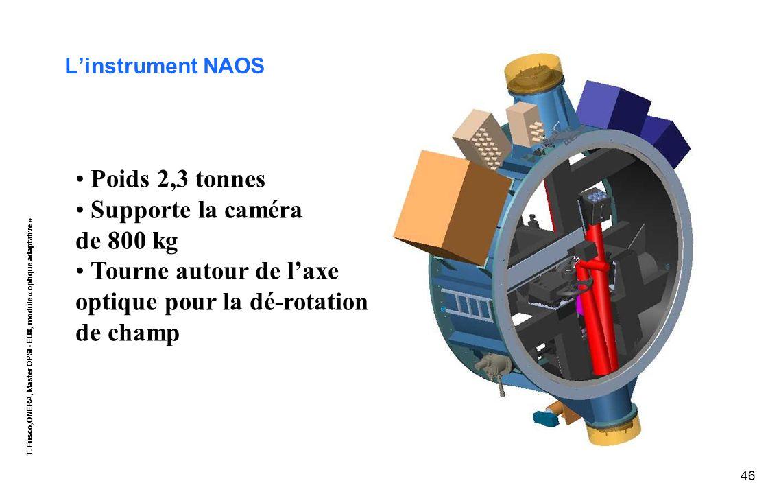 T. Fusco,ONERA, Master OPSI - EU8, module « optique adaptative » 46 L'instrument NAOS Poids 2,3 tonnes Supporte la caméra de 800 kg Tourne autour de l
