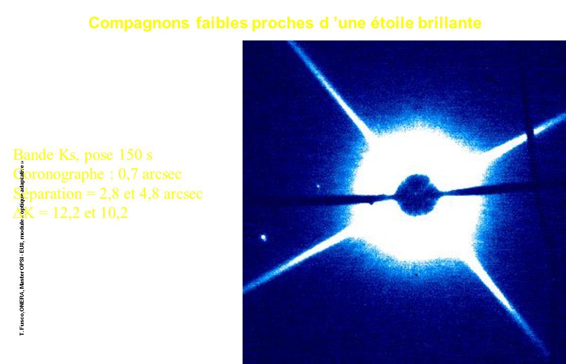 T. Fusco,ONERA, Master OPSI - EU8, module « optique adaptative » 53 Compagnons faibles proches d 'une étoile brillante Bande Ks, pose 150 s Coronograp