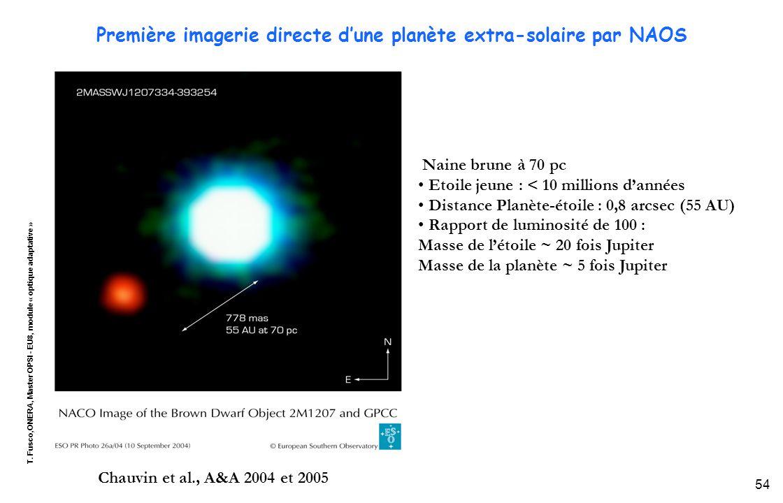 T. Fusco,ONERA, Master OPSI - EU8, module « optique adaptative » 54 Première imagerie directe d'une planète extra-solaire par NAOS Naine brune à 70 pc