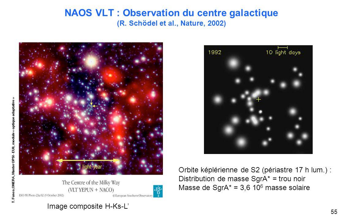 T. Fusco,ONERA, Master OPSI - EU8, module « optique adaptative » 55 NAOS VLT : Observation du centre galactique (R. Schödel et al., Nature, 2002) Orbi