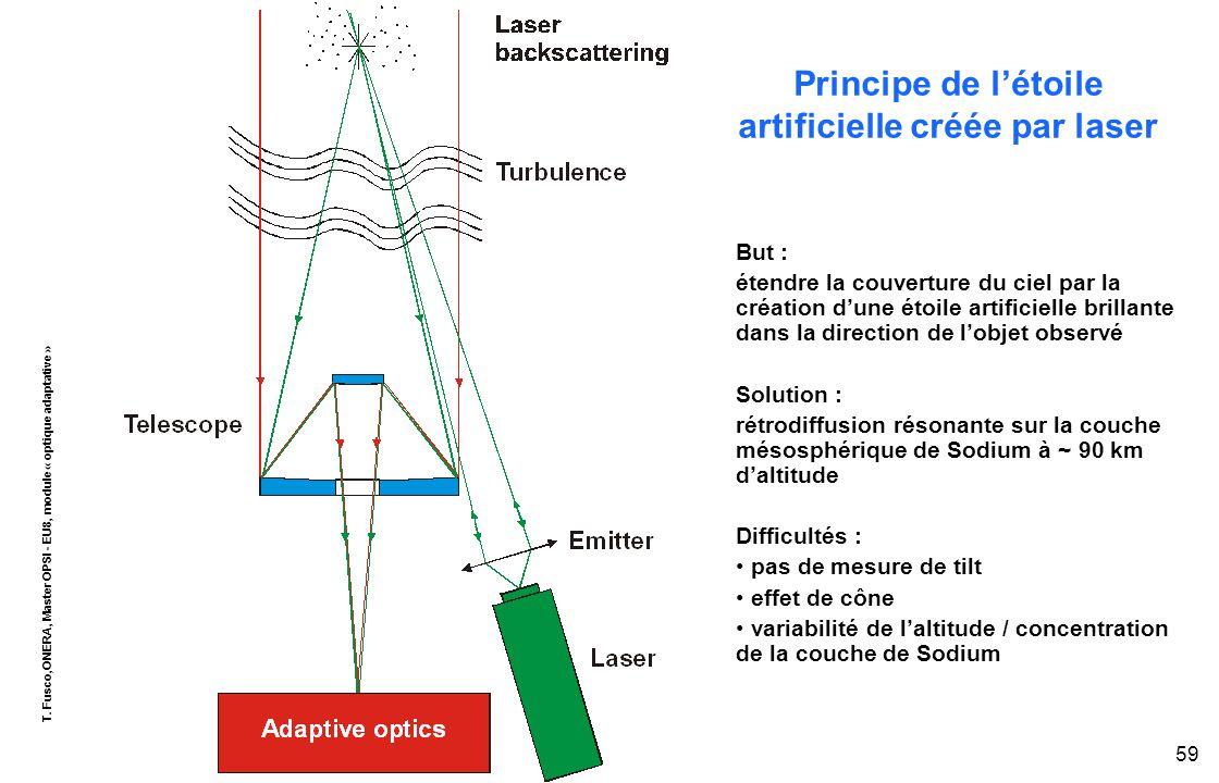 T. Fusco,ONERA, Master OPSI - EU8, module « optique adaptative » 59 Principe de l'étoile artificielle créée par laser But : étendre la couverture du c