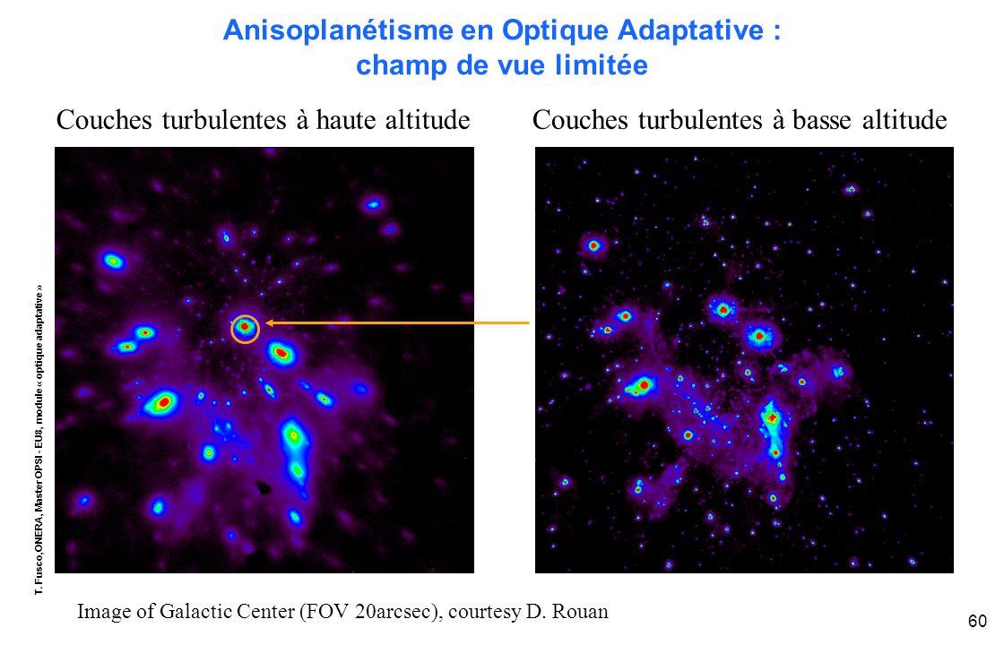 T. Fusco,ONERA, Master OPSI - EU8, module « optique adaptative » 60 Guide star for WFS Anisoplanétisme en Optique Adaptative : champ de vue limitée Im