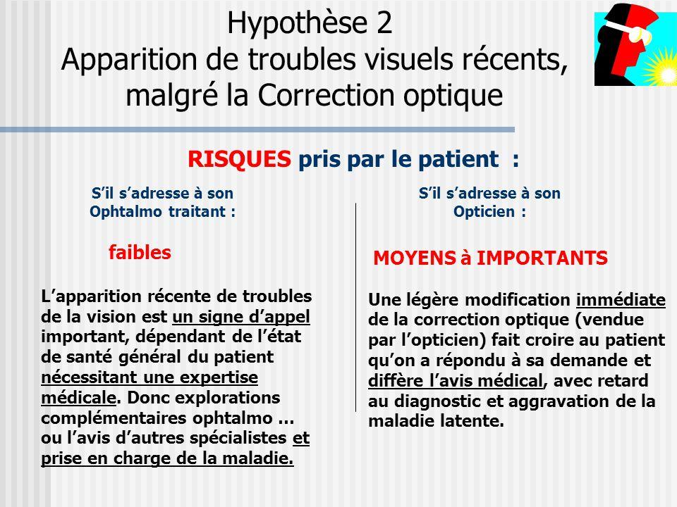 RISQUES pris par le patient : S'il s'adresse à son Ophtalmo traitant : S'il s'adresse à son Opticien : Hypothèse 2 Apparition de troubles visuels réce