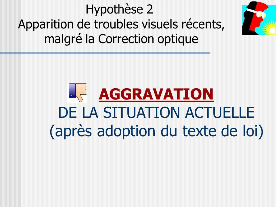 Hypothèse 2 Apparition de troubles visuels récents, malgré la Correction optique AGGRAVATION DE LA SITUATION ACTUELLE (après adoption du texte de loi)