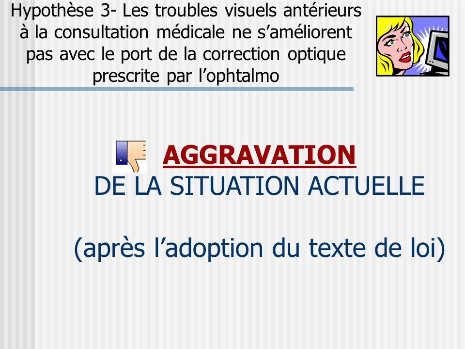 AGGRAVATION DE LA SITUATION ACTUELLE (après l'adoption du texte de loi)