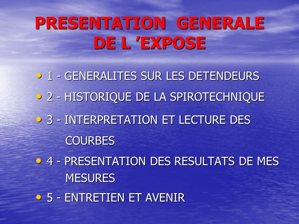 PRESENTATION GENERALE DE L 'EXPOSE 1 - GENERALITES SUR LES DETENDEURS 1 - GENERALITES SUR LES DETENDEURS 2 - HISTORIQUE DE LA SPIROTECHNIQUE 2 - HISTO