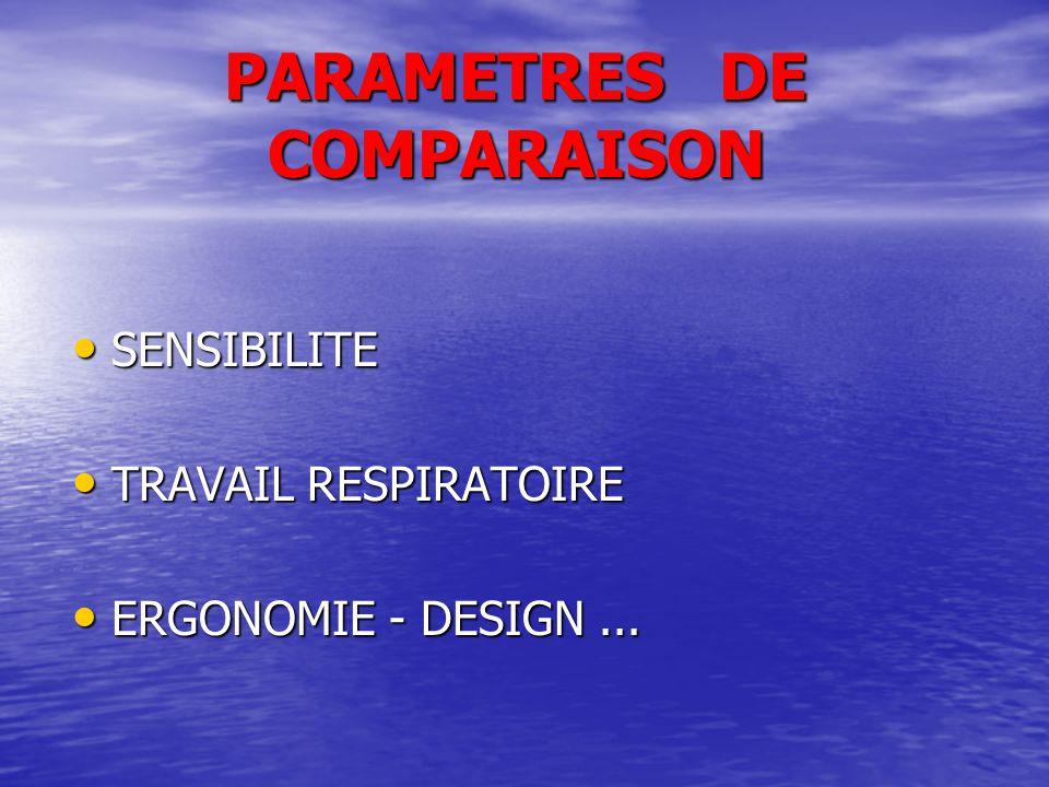 PARAMETRES DE COMPARAISON SENSIBILITE SENSIBILITE TRAVAIL RESPIRATOIRE TRAVAIL RESPIRATOIRE ERGONOMIE - DESIGN... ERGONOMIE - DESIGN...
