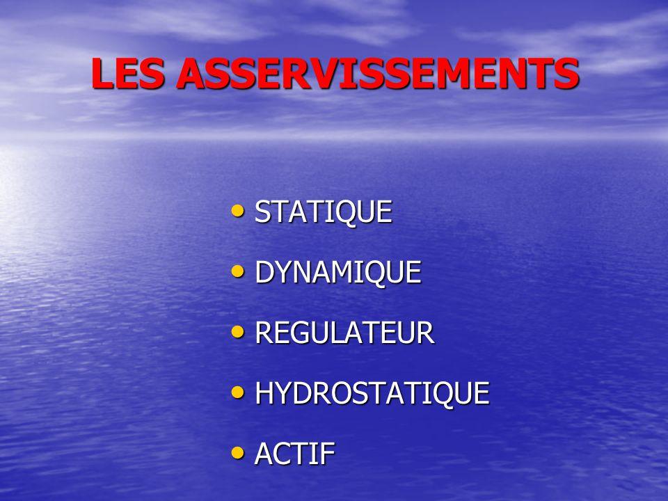 LES ASSERVISSEMENTS STATIQUE STATIQUE DYNAMIQUE DYNAMIQUE REGULATEUR REGULATEUR HYDROSTATIQUE HYDROSTATIQUE ACTIF ACTIF