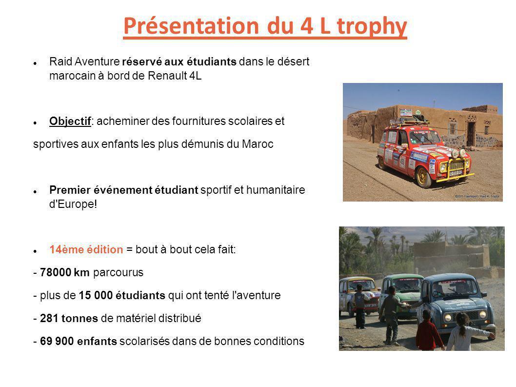 Présentation du 4 L trophy Raid Aventure réservé aux étudiants dans le désert marocain à bord de Renault 4L Objectif: acheminer des fournitures scolaires et sportives aux enfants les plus démunis du Maroc Premier événement étudiant sportif et humanitaire d Europe.