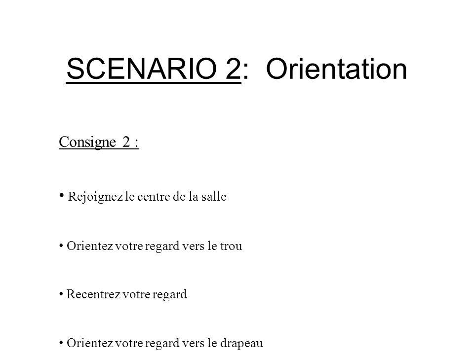 SCENARIO 2: Orientation Consigne 2 : Rejoignez le centre de la salle Orientez votre regard vers le trou Recentrez votre regard Orientez votre regard v