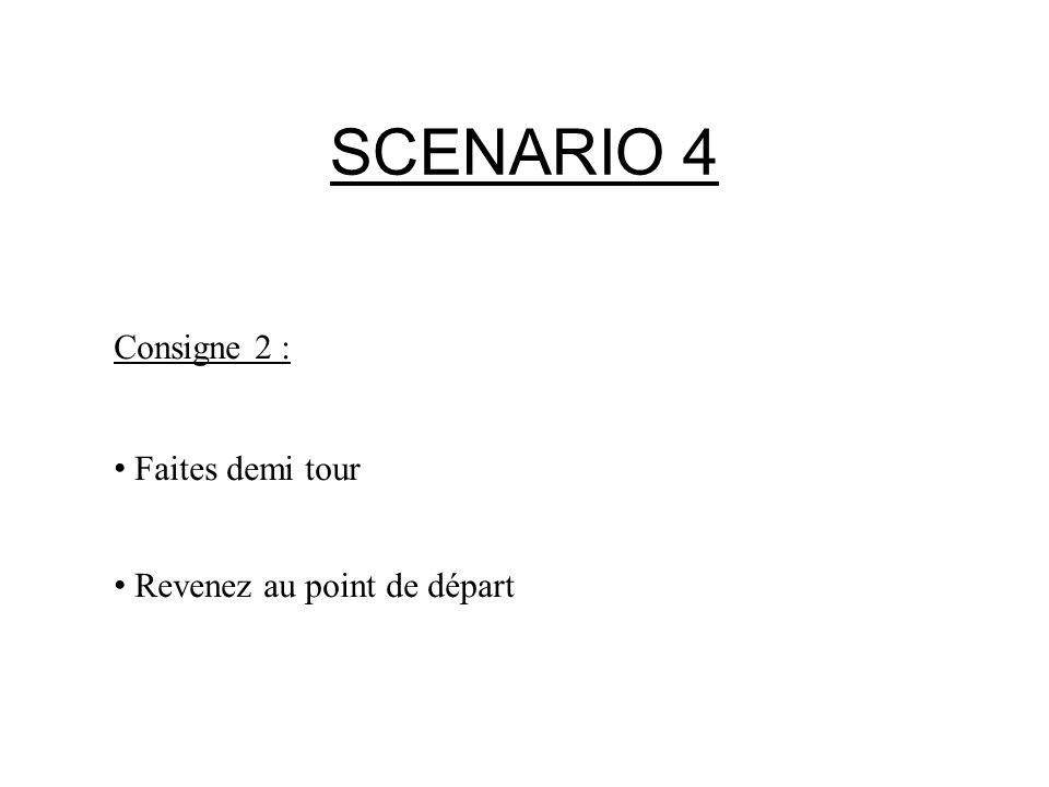 SCENARIO 4 Consigne 2 : Faites demi tour Revenez au point de départ
