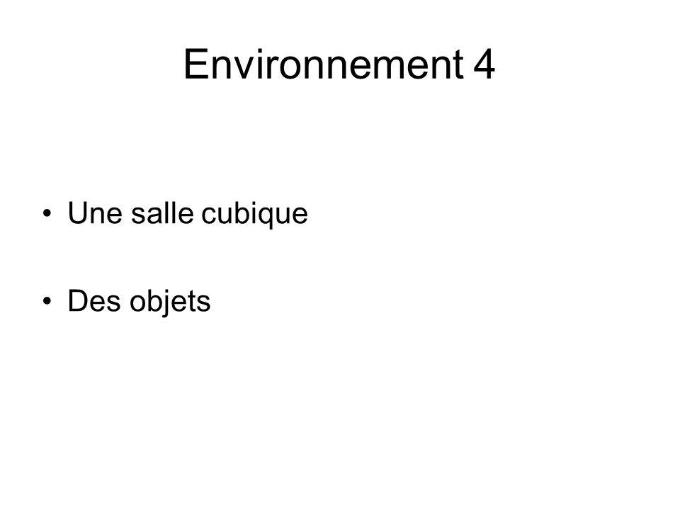Environnement 4 Une salle cubique Des objets