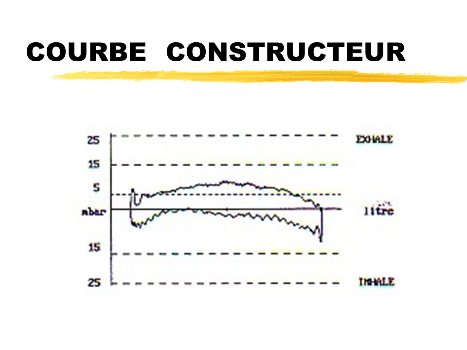 COURBE CONSTRUCTEUR