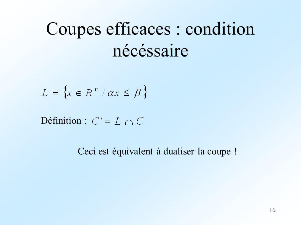 10 Coupes efficaces : condition nécéssaire Définition : Ceci est équivalent à dualiser la coupe !