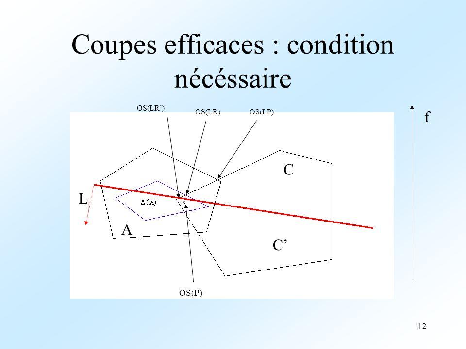 12 Coupes efficaces : condition nécéssaire OS(LR') OS(LR)OS(LP) C C' A L f OS(P) x