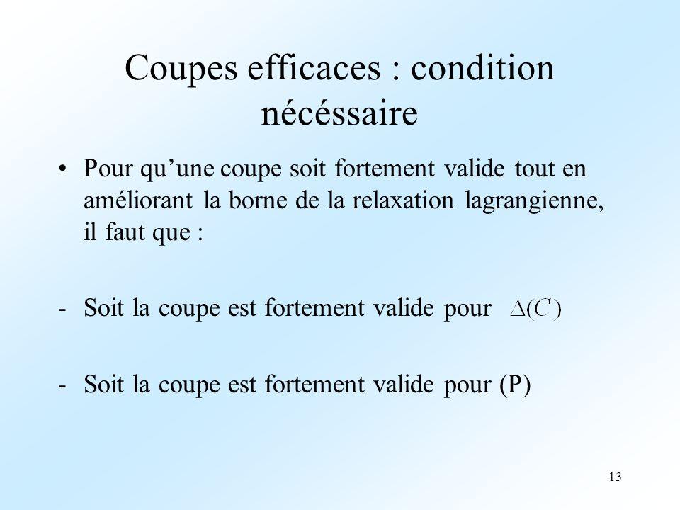 14 Coupes efficaces Notations Condition nécéssaire Un exemple de coupe Conclusion