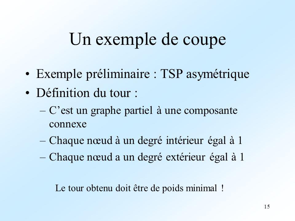 15 Un exemple de coupe Exemple préliminaire : TSP asymétrique Définition du tour : –C'est un graphe partiel à une composante connexe –Chaque nœud à un degré intérieur égal à 1 –Chaque nœud a un degré extérieur égal à 1 Le tour obtenu doit être de poids minimal !