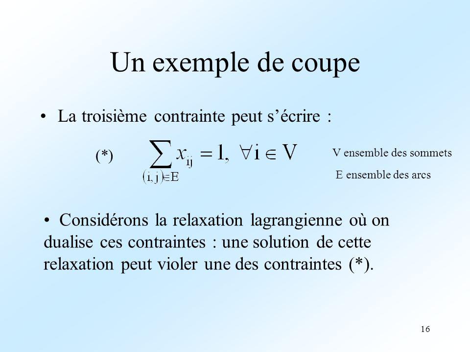16 Un exemple de coupe La troisième contrainte peut s'écrire : V ensemble des sommets Considérons la relaxation lagrangienne où on dualise ces contraintes : une solution de cette relaxation peut violer une des contraintes (*).