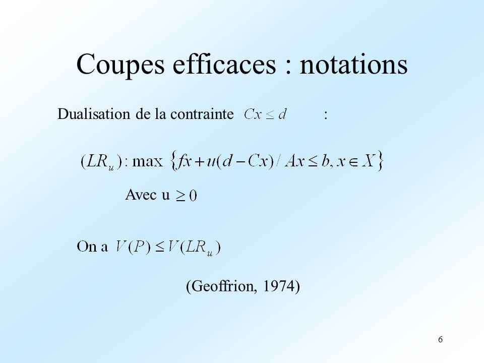 7 Coupes efficaces : notations Dual lagrangien : Enveloppe convexe de A (Geoffrion, 1974)