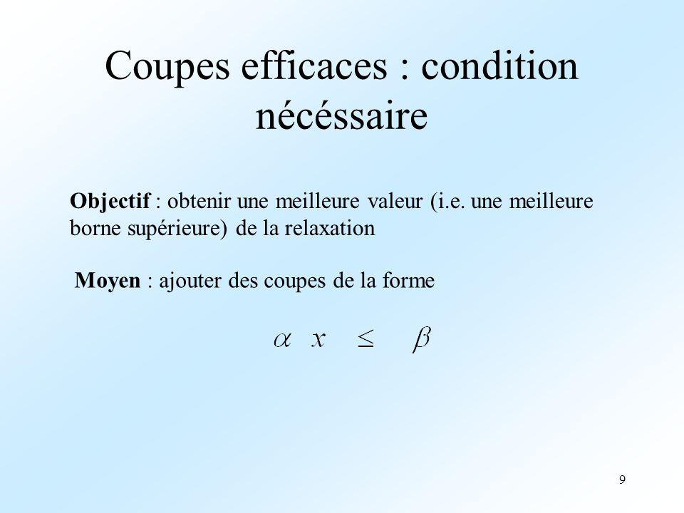 9 Coupes efficaces : condition nécéssaire Objectif : obtenir une meilleure valeur (i.e.