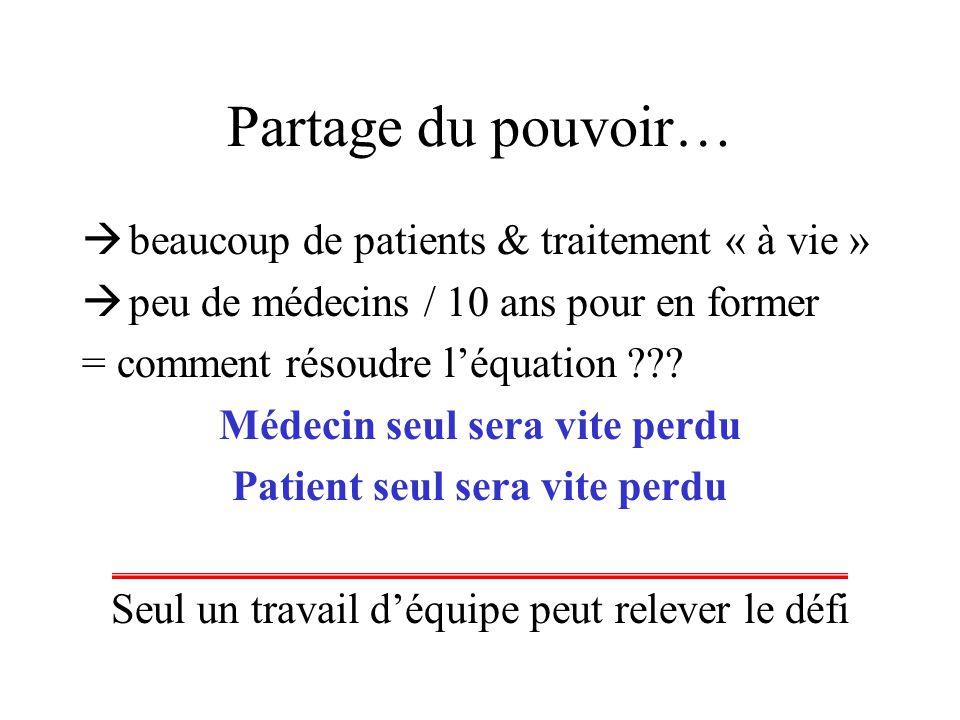 Partage du pouvoir…  beaucoup de patients & traitement « à vie »  peu de médecins / 10 ans pour en former = comment résoudre l'équation ??? Médecin