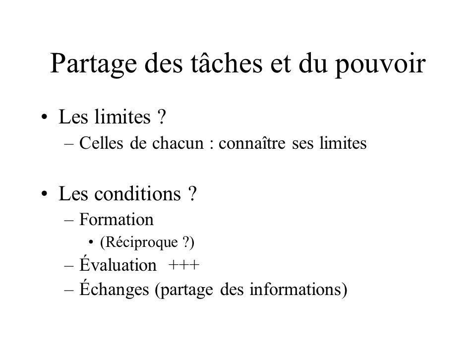 Partage des tâches et du pouvoir Les limites ? –Celles de chacun : connaître ses limites Les conditions ? –Formation (Réciproque ?) –Évaluation +++ –É